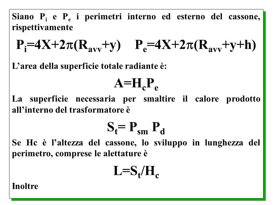 Siano P i e P e i perimetri interno ed esterno del cassone, rispettivamente P i =4X+2 (R avv +y) P e =4X+2 (R avv +y+h) Larea della superficie totale