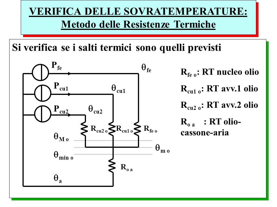 Si verifica se i salti termici sono quelli previsti VERIFICA DELLE SOVRATEMPERATURE: Metodo delle Resistenze Termiche P fe P cu1 P cu2 cu2 cu1 fe R fe