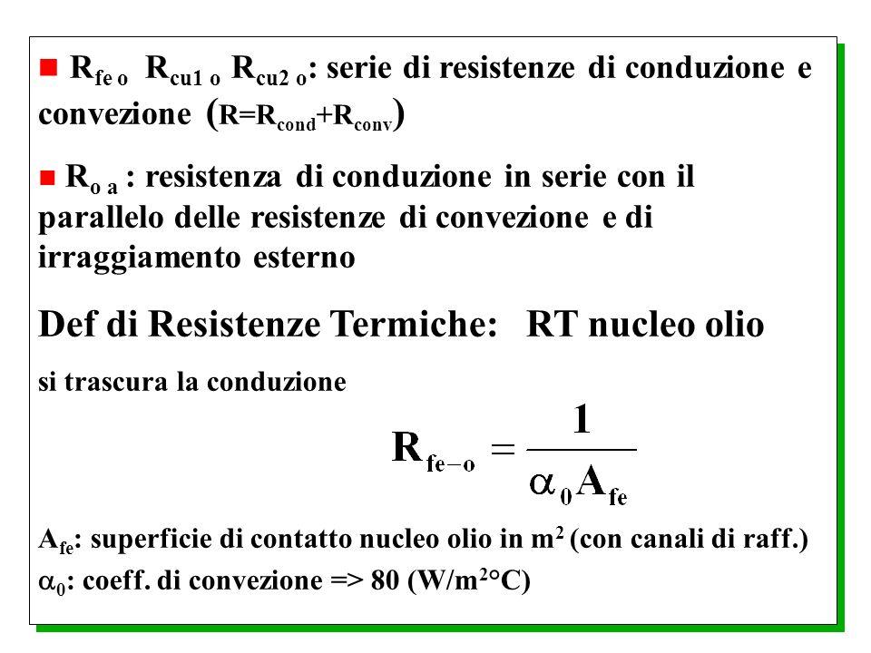 n R fe o R cu1 o R cu2 o : serie di resistenze di conduzione e convezione ( R=R cond +R conv ) n R o a : resistenza di conduzione in serie con il para