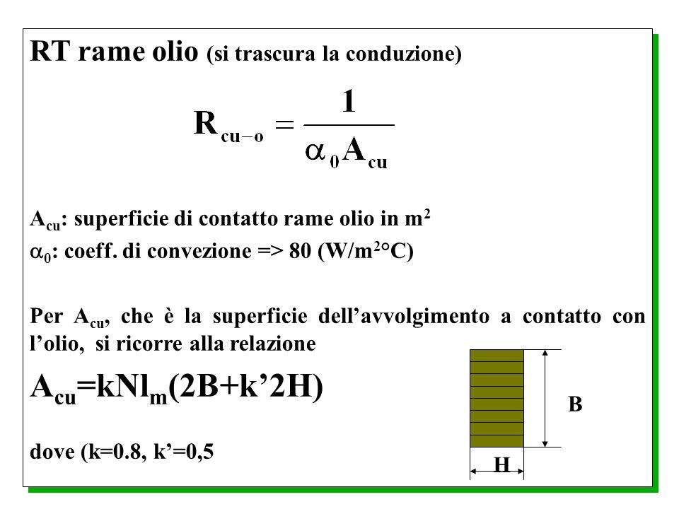 RT rame olio (si trascura la conduzione) A cu : superficie di contatto rame olio in m 2 0 : coeff. di convezione => 80 (W/m 2 °C) Per A cu, che è la s