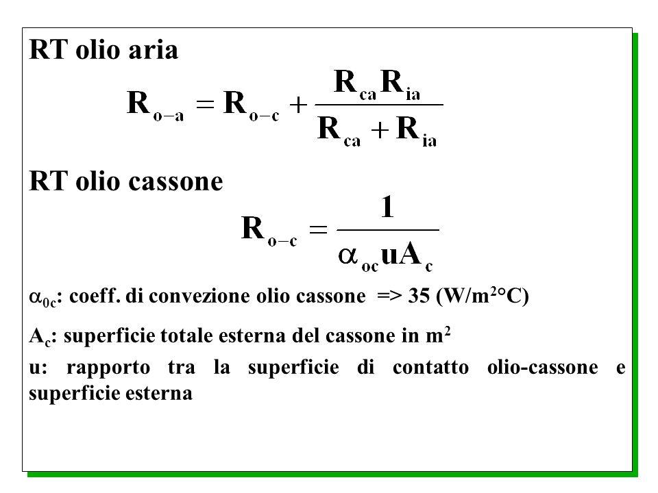 RT olio aria RT olio cassone 0c : coeff. di convezione olio cassone => 35 (W/m 2 °C) A c : superficie totale esterna del cassone in m 2 u: rapporto tr