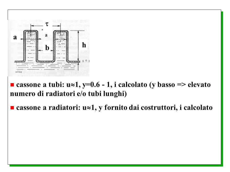 n n cassone a tubi: u 1, y=0.6 - 1, i calcolato (y basso => elevato numero di radiatori e/o tubi lunghi) n cassone a radiatori: u 1, y fornito dai cos