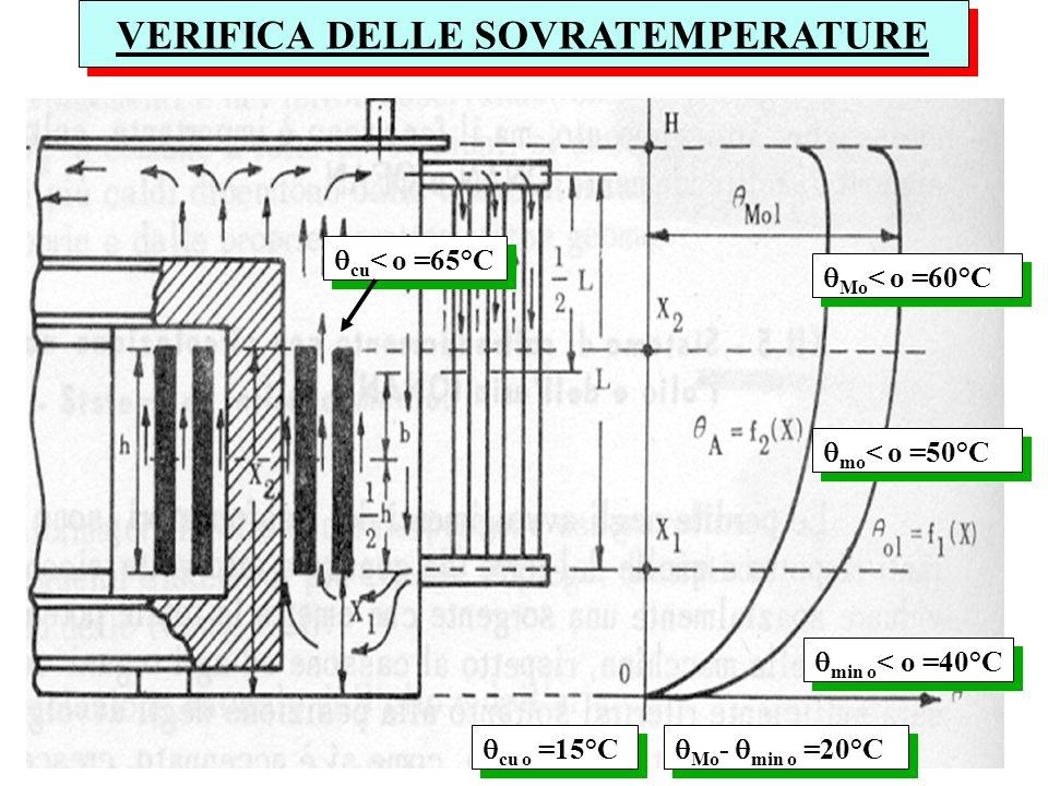 VERIFICA DELLE SOVRATEMPERATURE cu < o =65°C Mo < o =60°C mo < o =50°C min o < o =40°C Mo - min o =20°C cu o =15°C