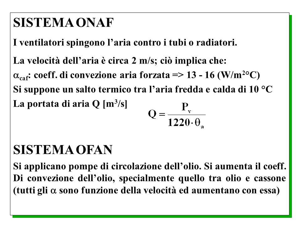 SISTEMA ONAF I ventilatori spingono laria contro i tubi o radiatori. La velocità dellaria è circa 2 m/s; ciò implica che: caf : coeff. di convezione a