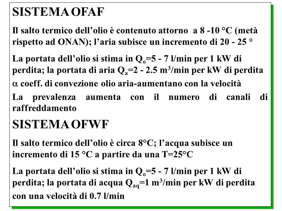 SISTEMA OFAF Il salto termico dellolio è contenuto attorno a 8 -10 °C (metà rispetto ad ONAN); laria subisce un incremento di 20 - 25 ° La portata del