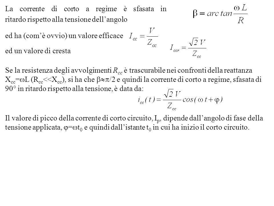 dove K è un fattore che dipende dalla frequenza (50 Hz) e dai parametri geometrici di dimensionamento degli avvolgimenti.