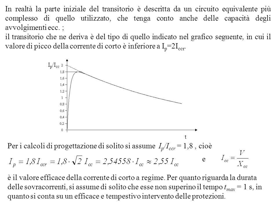 In realtà la parte iniziale del transitorio è descritta da un circuito equivalente più complesso di quello utilizzato, che tenga conto anche delle cap