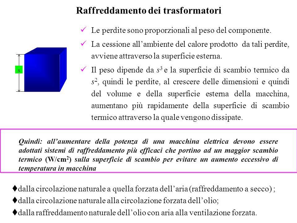 In olio con circolazione naturale dellolio e raffreddamento naturale in aria: ONAN radiatori serbatoio olio