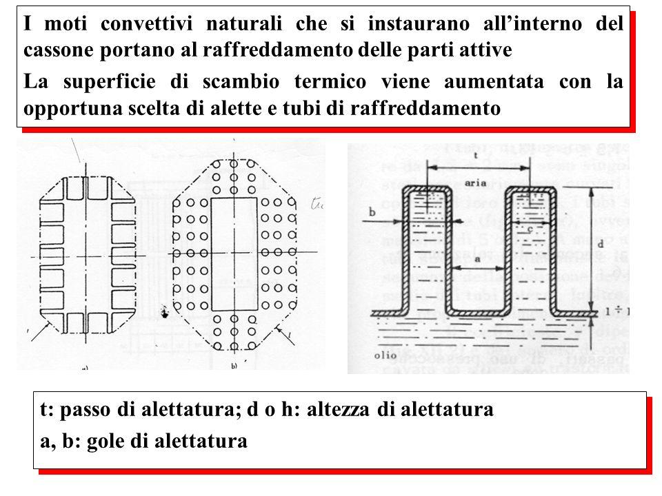 I moti convettivi naturali che si instaurano allinterno del cassone portano al raffreddamento delle parti attive La superficie di scambio termico vien