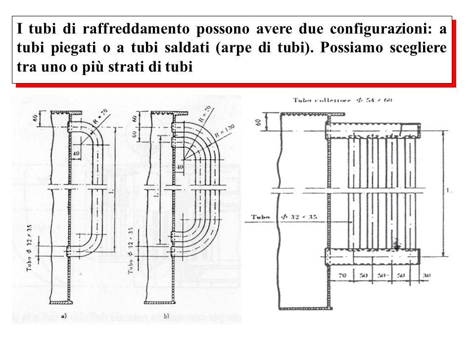 I tubi di raffreddamento possono avere due configurazioni: a tubi piegati o a tubi saldati (arpe di tubi). Possiamo scegliere tra uno o più strati di