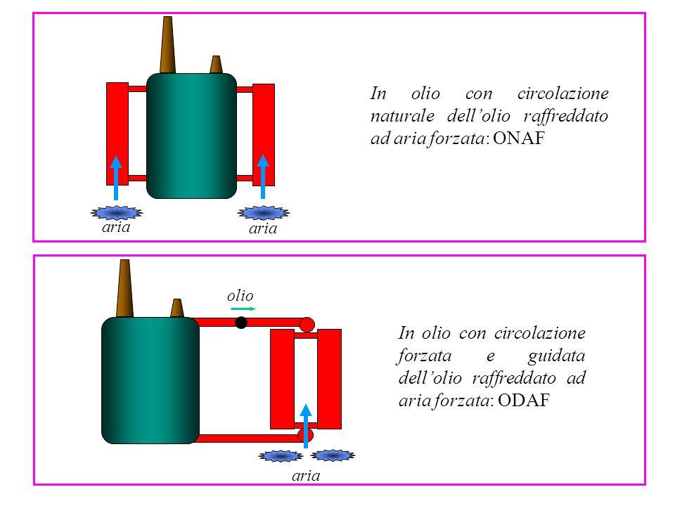 aria In olio con circolazione naturale dellolio raffreddato ad aria forzata: ONAF aria olio In olio con circolazione forzata e guidata dellolio raffre