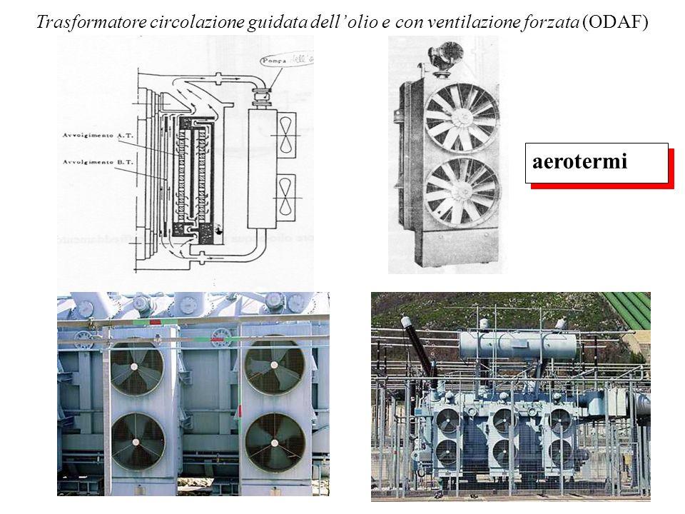 Trasformatore circolazione guidata dell olio e con ventilazione forzata (ODAF) aerotermi