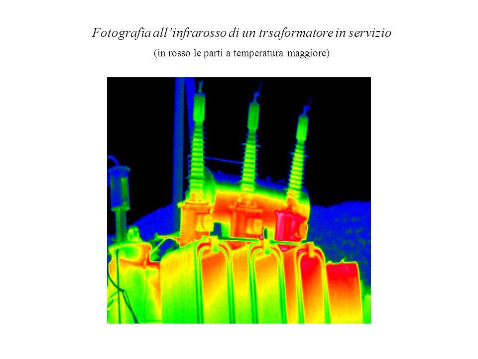 Fotografia allinfrarosso di un trsaformatore in servizio (in rosso le parti a temperatura maggiore)
