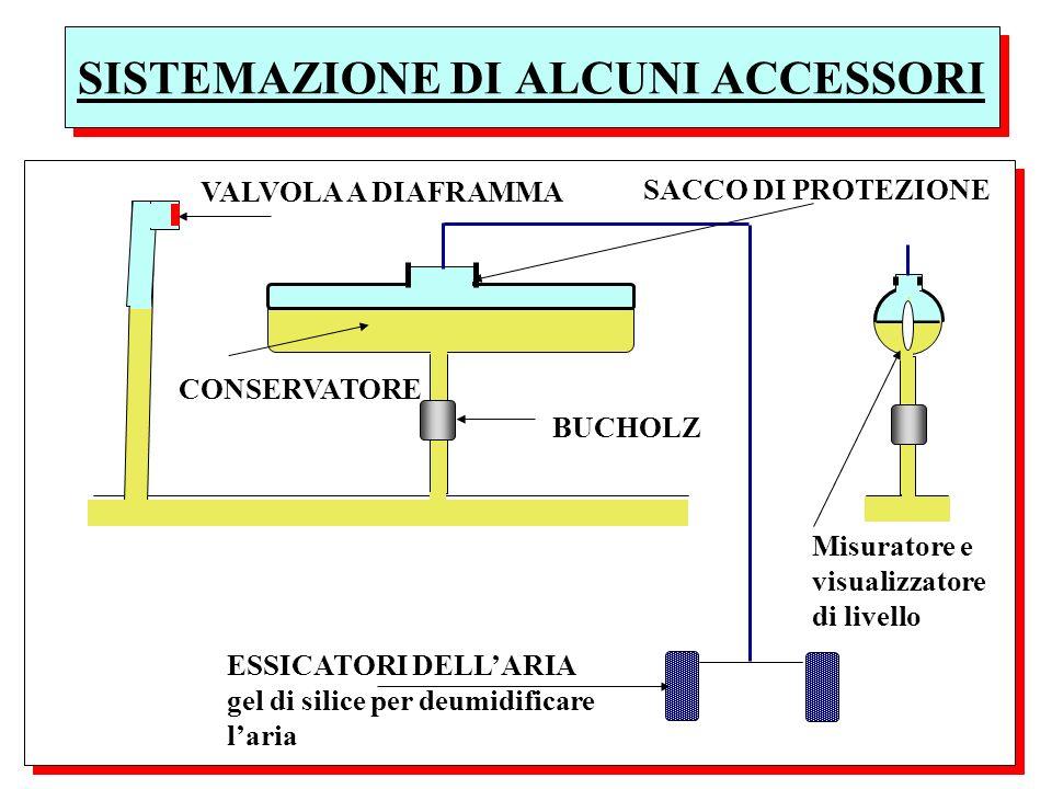 SISTEMAZIONE DI ALCUNI ACCESSORI VALVOLA A DIAFRAMMA BUCHOLZ ESSICATORI DELLARIA gel di silice per deumidificare laria CONSERVATORE SACCO DI PROTEZION