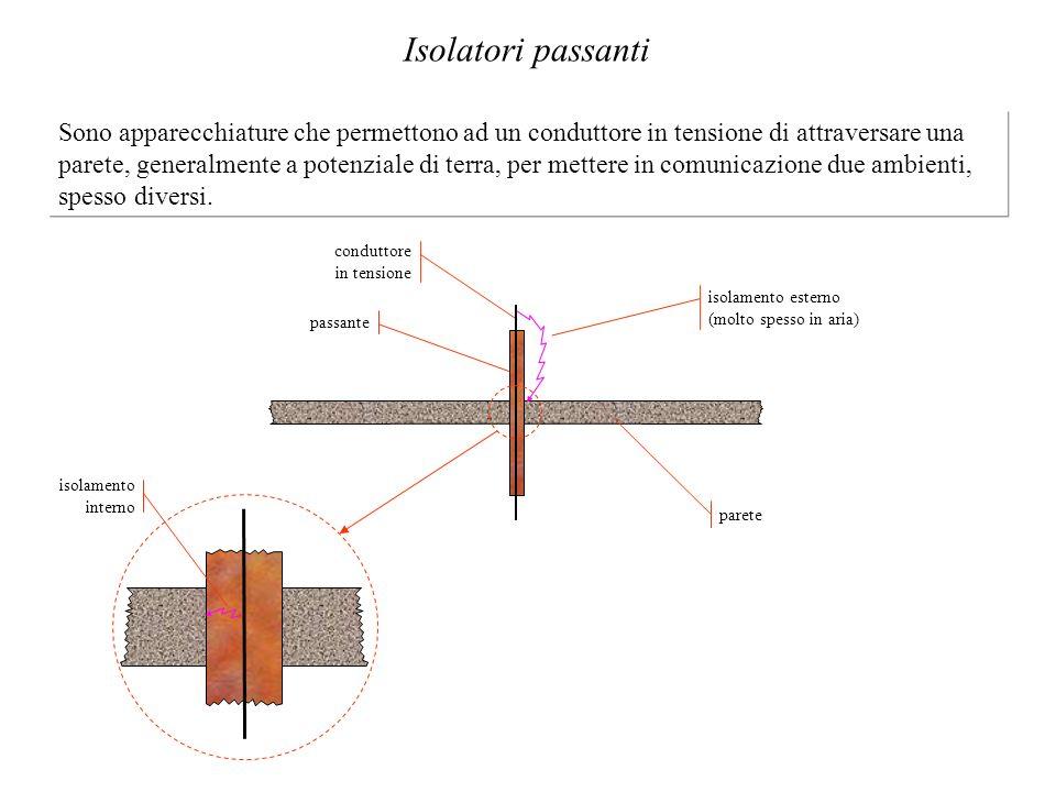 Sono apparecchiature che permettono ad un conduttore in tensione di attraversare una parete, generalmente a potenziale di terra, per mettere in comuni