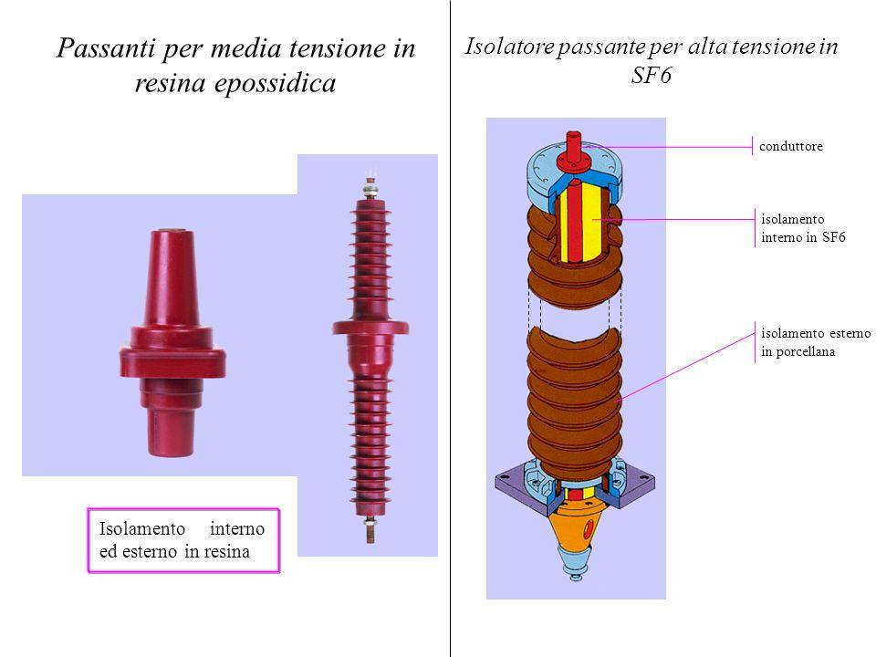 Passanti per media tensione in resina epossidica Isolamento interno ed esterno in resina isolamento esterno in porcellana isolamento interno in SF6 co