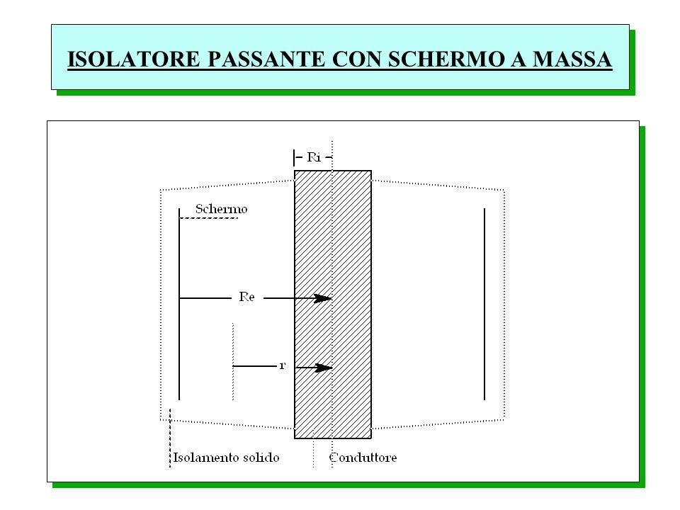 ISOLATORE PASSANTE CON SCHERMO A MASSA
