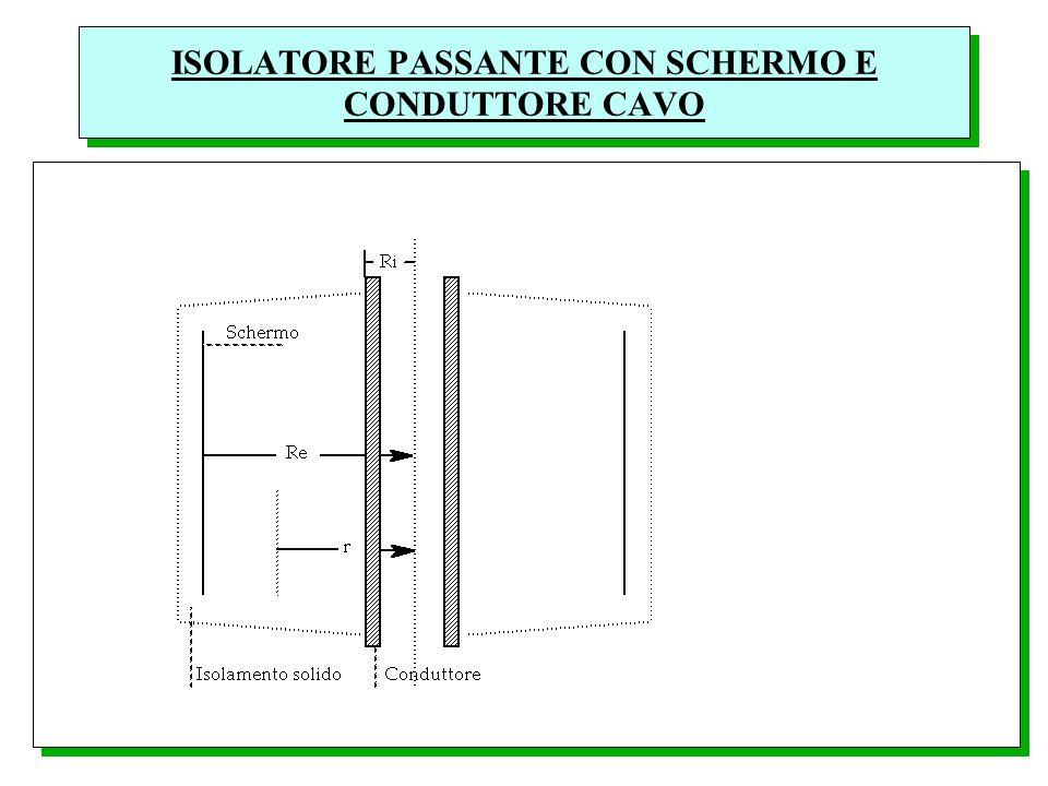 ISOLATORE PASSANTE CON SCHERMO E CONDUTTORE CAVO