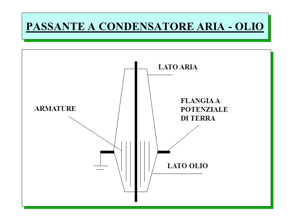 PASSANTE A CONDENSATORE ARIA - OLIO FLANGIA A POTENZIALE DI TERRA LATO ARIA LATO OLIO ARMATURE