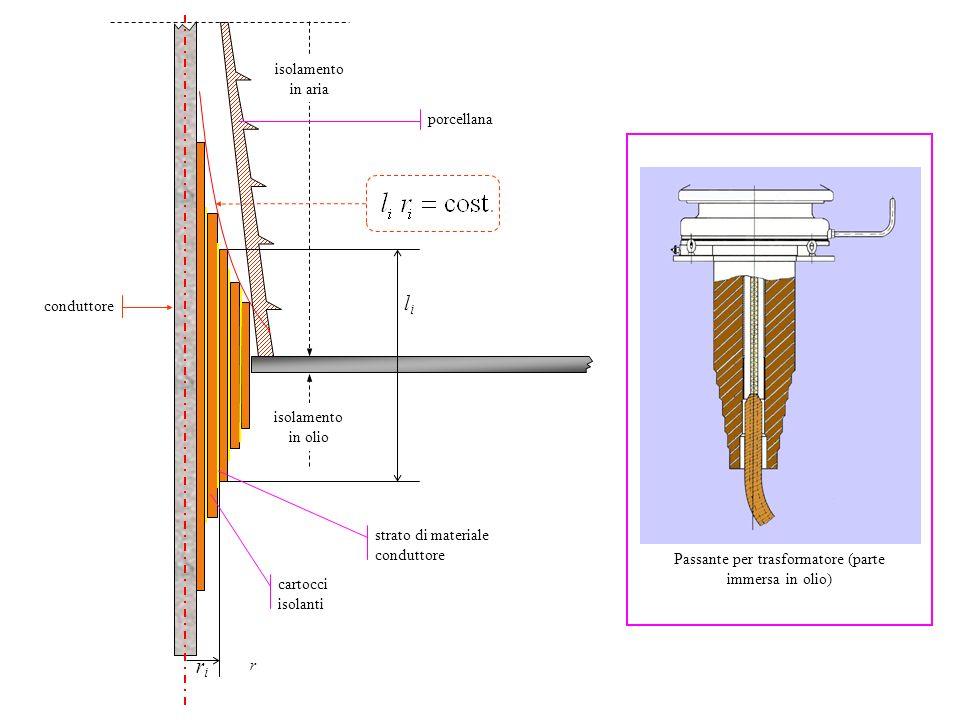 isolamento in aria isolamento in olio cartocci isolanti strato di materiale conduttore porcellana r riri lili conduttore Passante per trasformatore (p