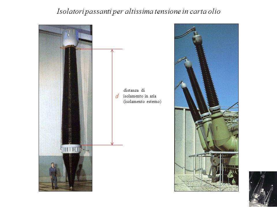 distanza di isolamento in aria (isolamento esterno) d Isolatori passanti per altissima tensione in carta olio