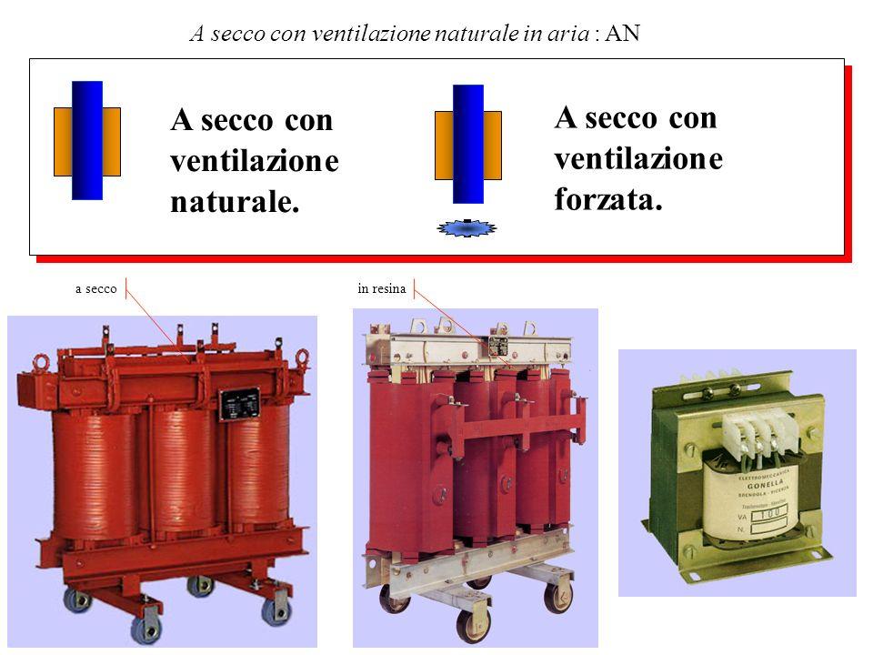 A secco con ventilazione naturale in aria : AN a secco in resina A secco con ventilazione naturale. A secco con ventilazione forzata.