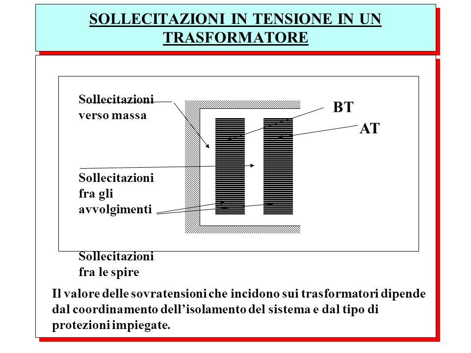 SOLLECITAZIONI IN TENSIONE IN UN TRASFORMATORE AT BT Sollecitazioni verso massa Sollecitazioni fra gli avvolgimenti Sollecitazioni fra le spire Il val