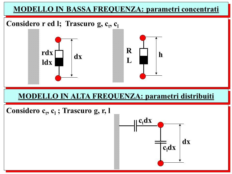 Considero r ed l; Trascuro g, c t, c l MODELLO IN BASSA FREQUENZA: parametri concentrati dx rdx ldx h R L Considero c t, c l ; Trascuro g, r, l MODELL