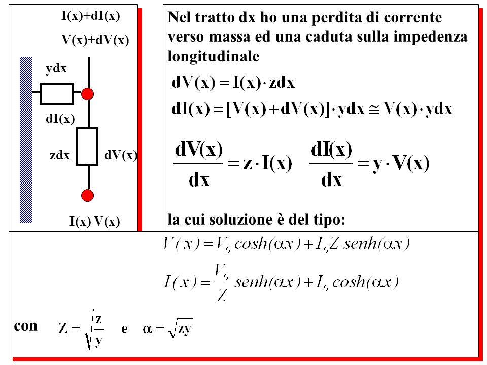 Nel tratto dx ho una perdita di corrente verso massa ed una caduta sulla impedenza longitudinale la cui soluzione è del tipo: Nel tratto dx ho una per