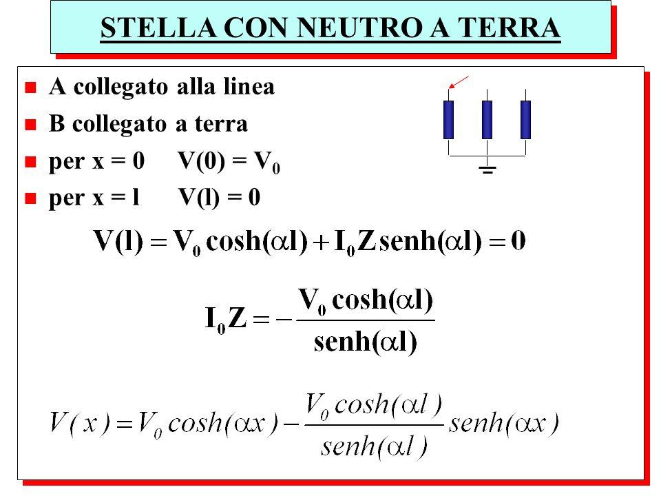 STELLA CON NEUTRO A TERRA n A collegato alla linea n B collegato a terra n per x = 0 V(0) = V 0 n per x = l V(l) = 0 n A collegato alla linea n B coll