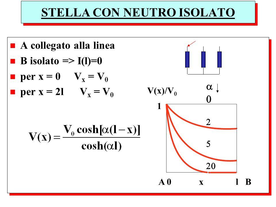 STELLA CON NEUTRO ISOLATO n A collegato alla linea n B isolato => I(l)=0 n per x = 0 V x = V 0 n per x = 2l V x = V 0 n A collegato alla linea n B iso