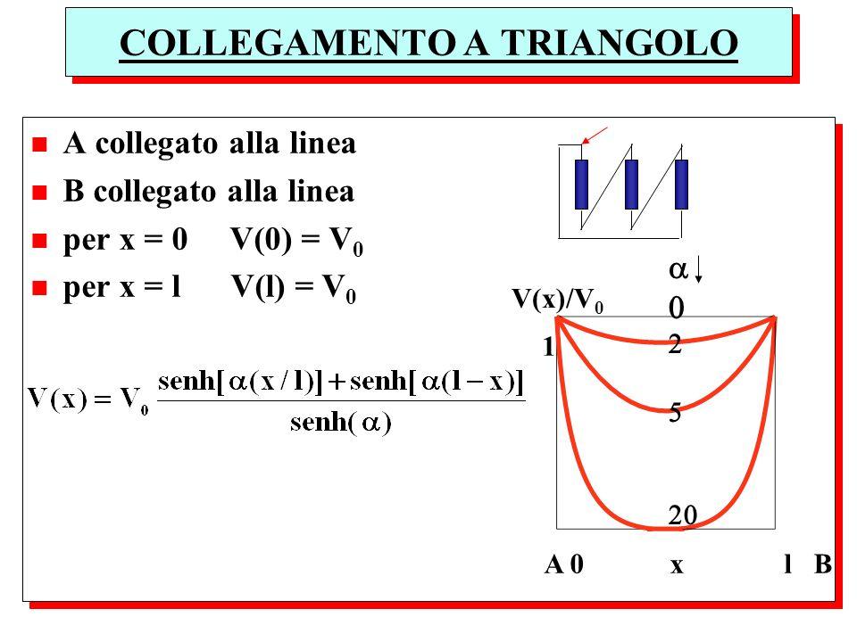 COLLEGAMENTO A TRIANGOLO n A collegato alla linea n B collegato alla linea n per x = 0 V(0) = V 0 n per x = l V(l) = V 0 n A collegato alla linea n B