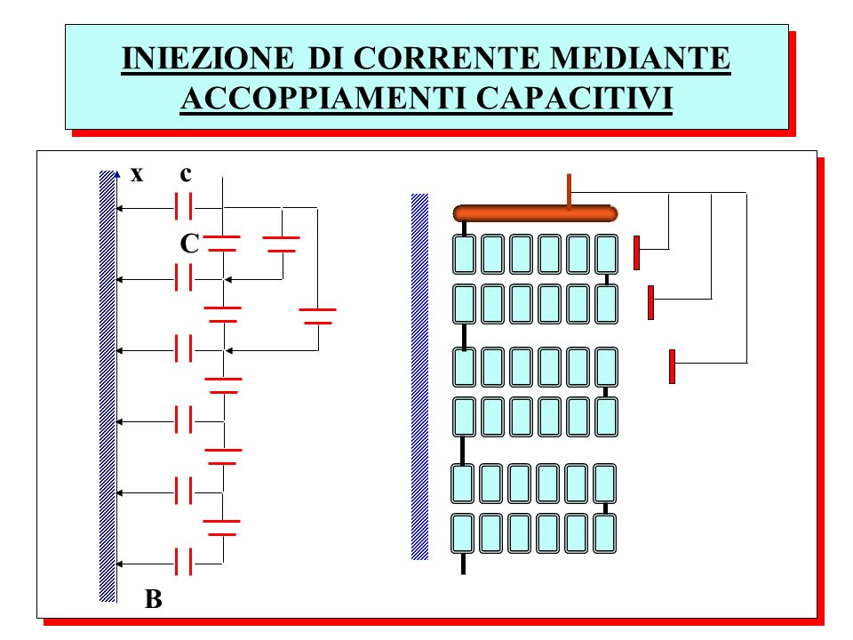 INIEZIONE DI CORRENTE MEDIANTE ACCOPPIAMENTI CAPACITIVI c C x B