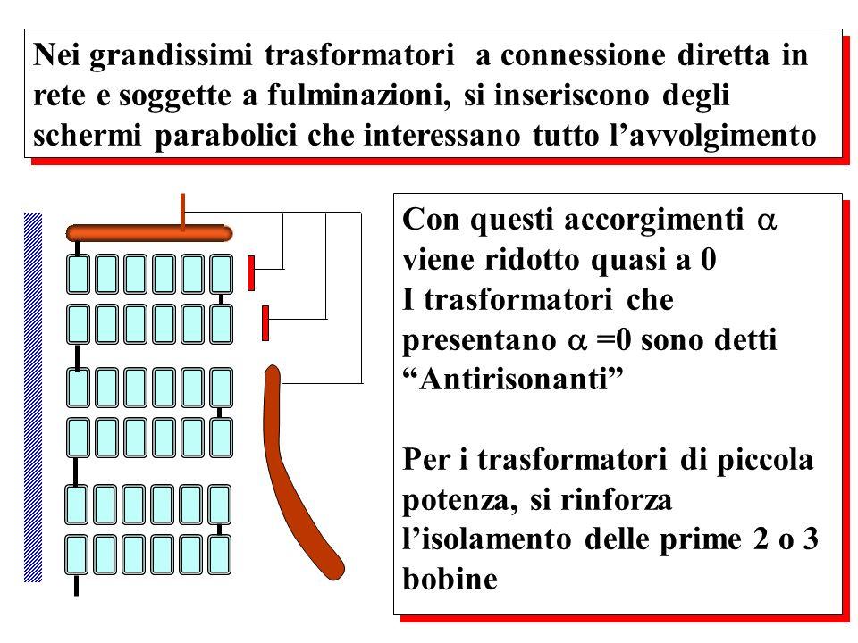 Nei grandissimi trasformatori a connessione diretta in rete e soggette a fulminazioni, si inseriscono degli schermi parabolici che interessano tutto l