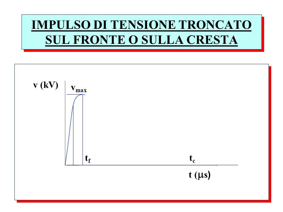 IMPULSO DI TENSIONE TRONCATO SUL FRONTE O SULLA CRESTA t ( s ) v (kV) t f t c v max