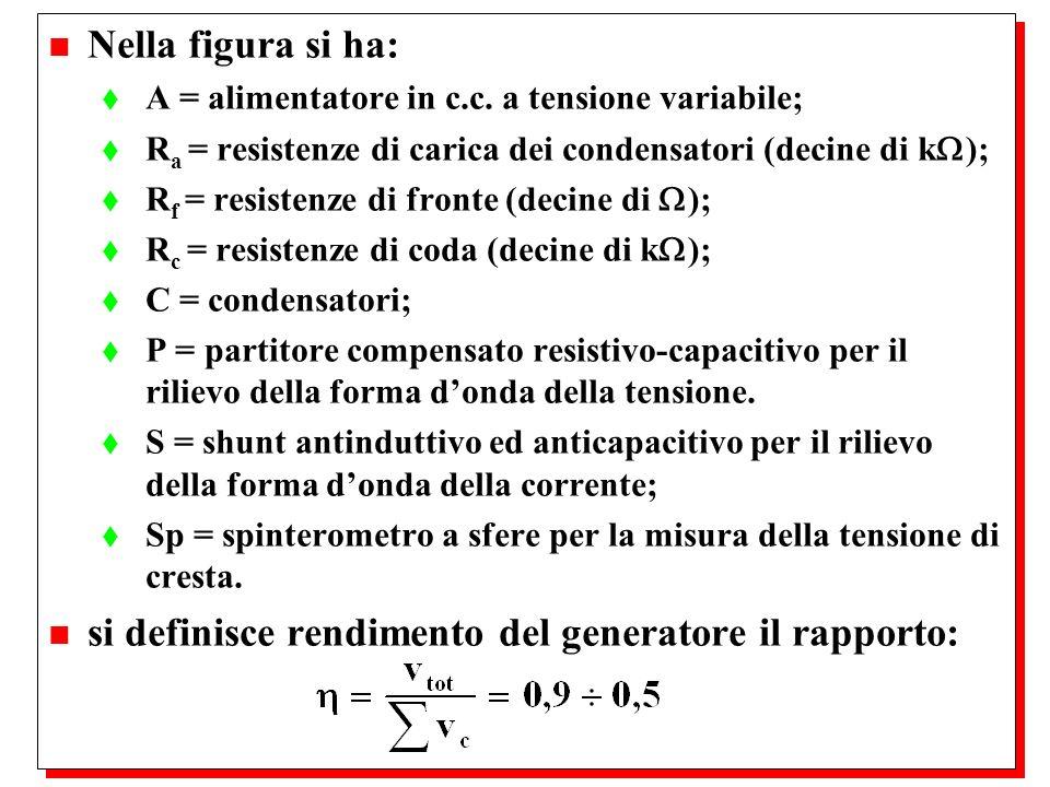 n Nella figura si ha: t A = alimentatore in c.c. a tensione variabile; R a = resistenze di carica dei condensatori (decine di k ); R f = resistenze di