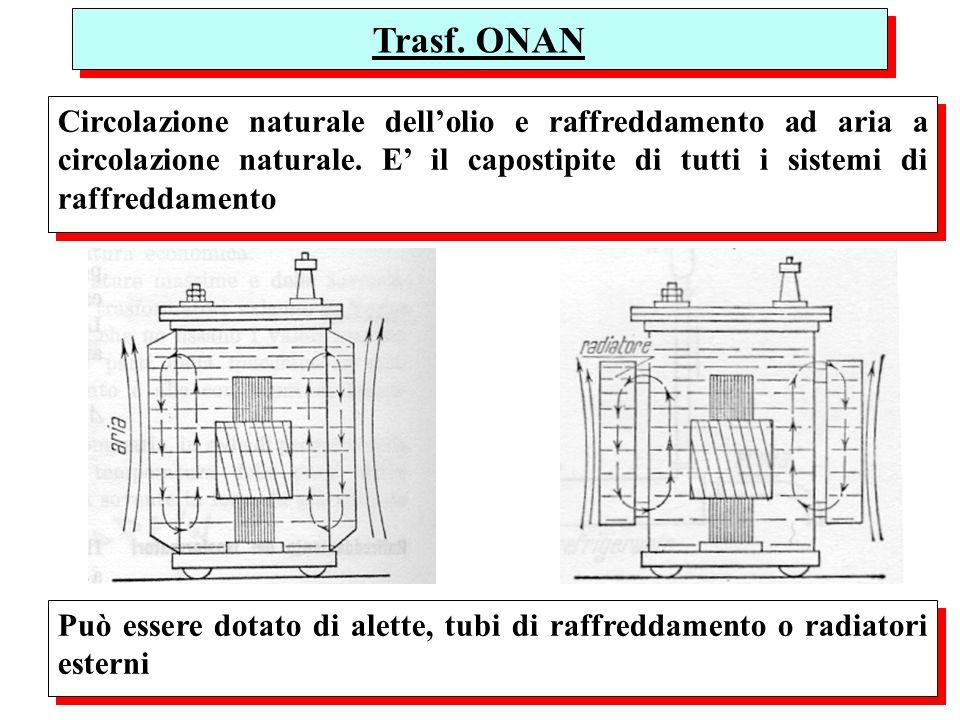 Trasf. ONAN Circolazione naturale dellolio e raffreddamento ad aria a circolazione naturale. E il capostipite di tutti i sistemi di raffreddamento Può