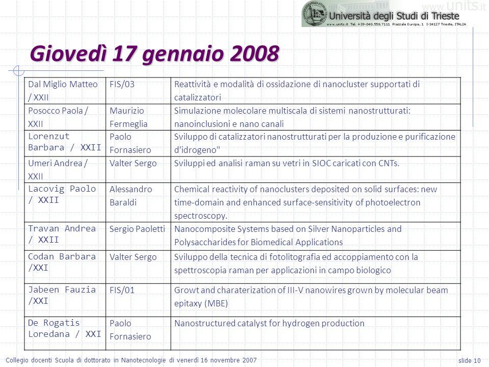 slide 10 Collegio docenti Scuola di dottorato in Nanotecnologie di venerdì 16 novembre 2007 Dal Miglio Matteo / XXII FIS/03 Reattività e modalità di o