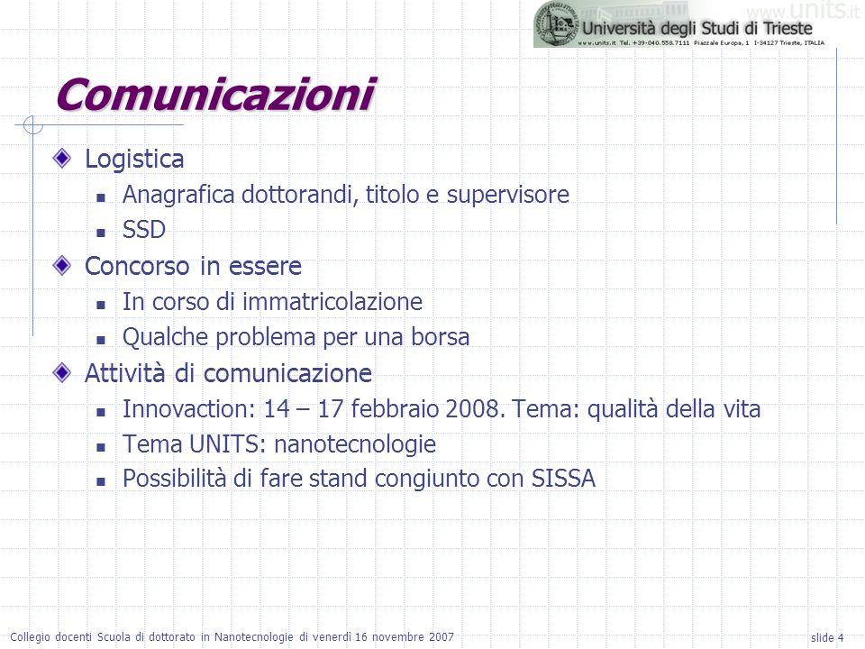 slide 4 Collegio docenti Scuola di dottorato in Nanotecnologie di venerdì 16 novembre 2007 Logistica Anagrafica dottorandi, titolo e supervisore SSD Concorso in essere In corso di immatricolazione Qualche problema per una borsa Attività di comunicazione Innovaction: 14 – 17 febbraio 2008.
