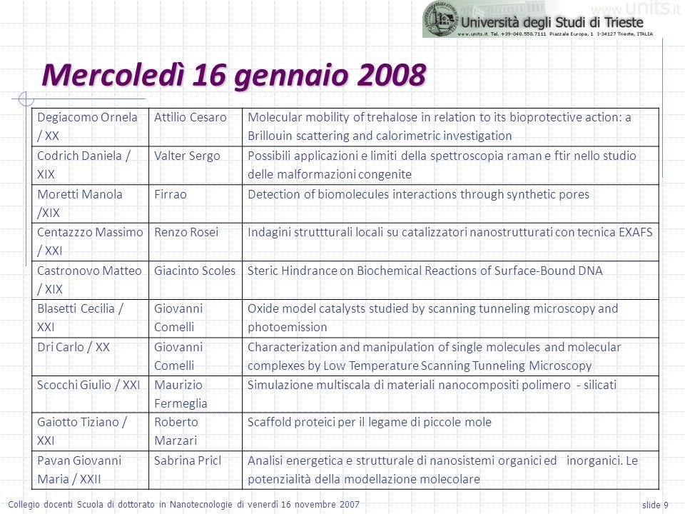slide 9 Collegio docenti Scuola di dottorato in Nanotecnologie di venerdì 16 novembre 2007 Degiacomo Ornela / XX Attilio Cesaro Molecular mobility of