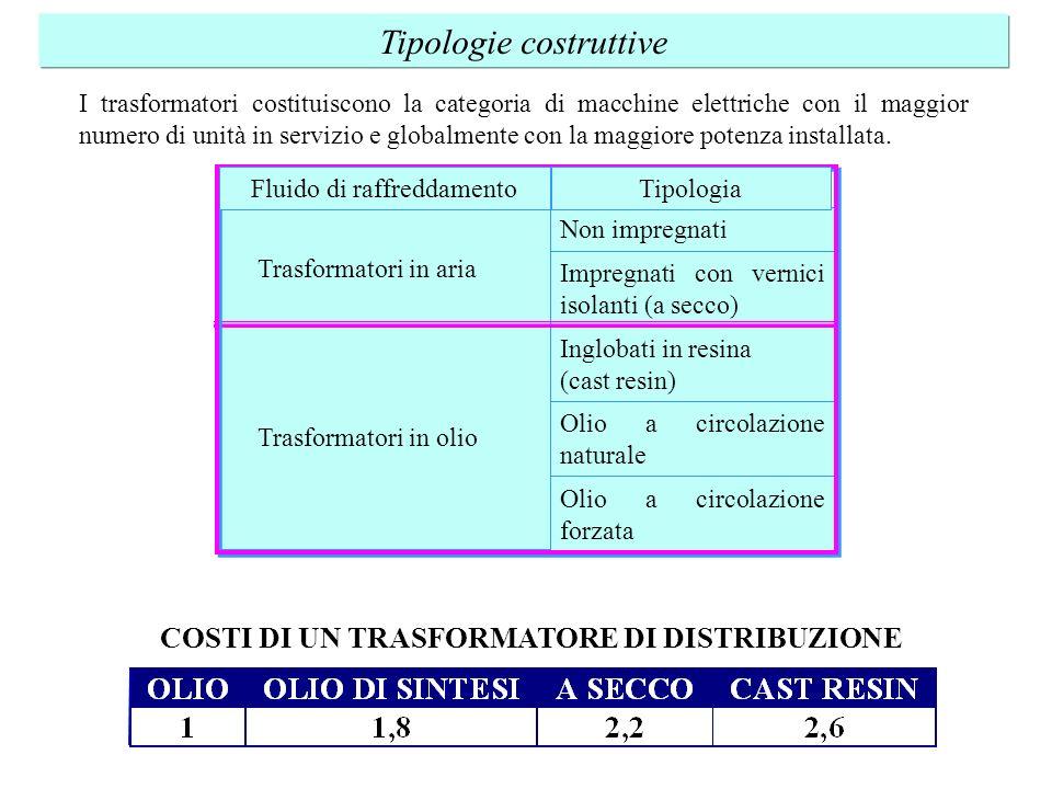 Non impregnati Impregnati con vernici isolanti (a secco) Inglobati in resina (cast resin) Olio a circolazione naturale Olio a circolazione forzata Tra