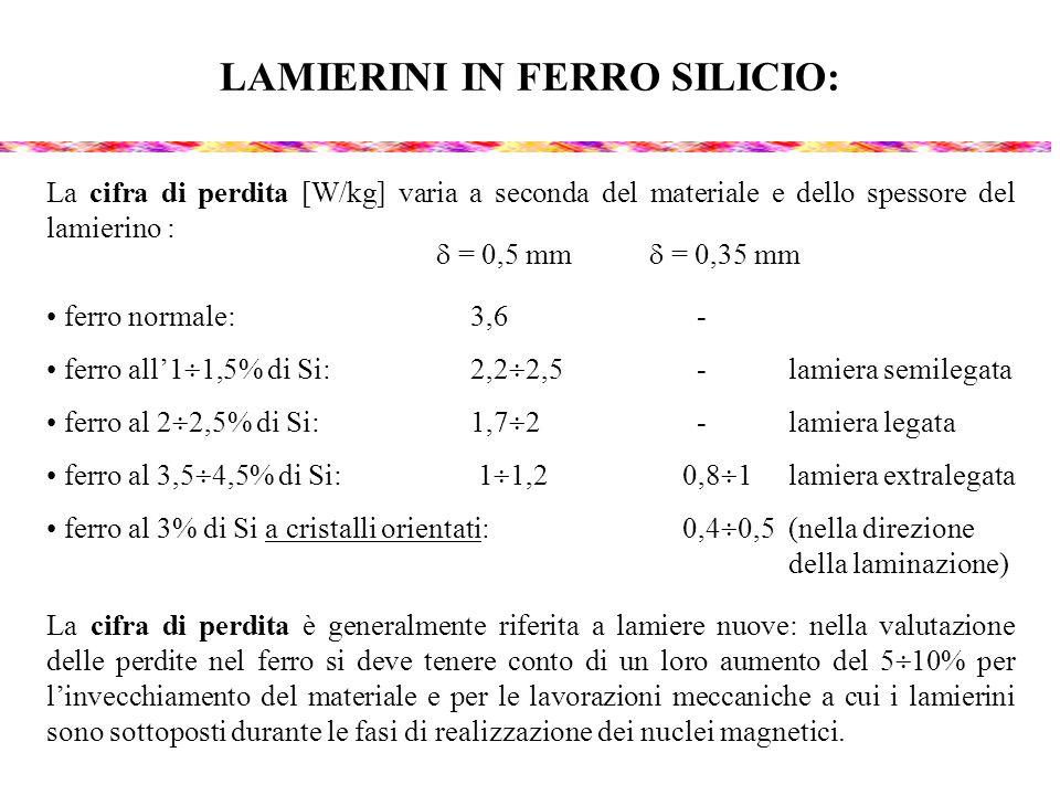 LAMIERINI IN FERRO SILICIO: La cifra di perdita [W/kg] varia a seconda del materiale e dello spessore del lamierino : ferro normale:3,6 - ferro all1 1