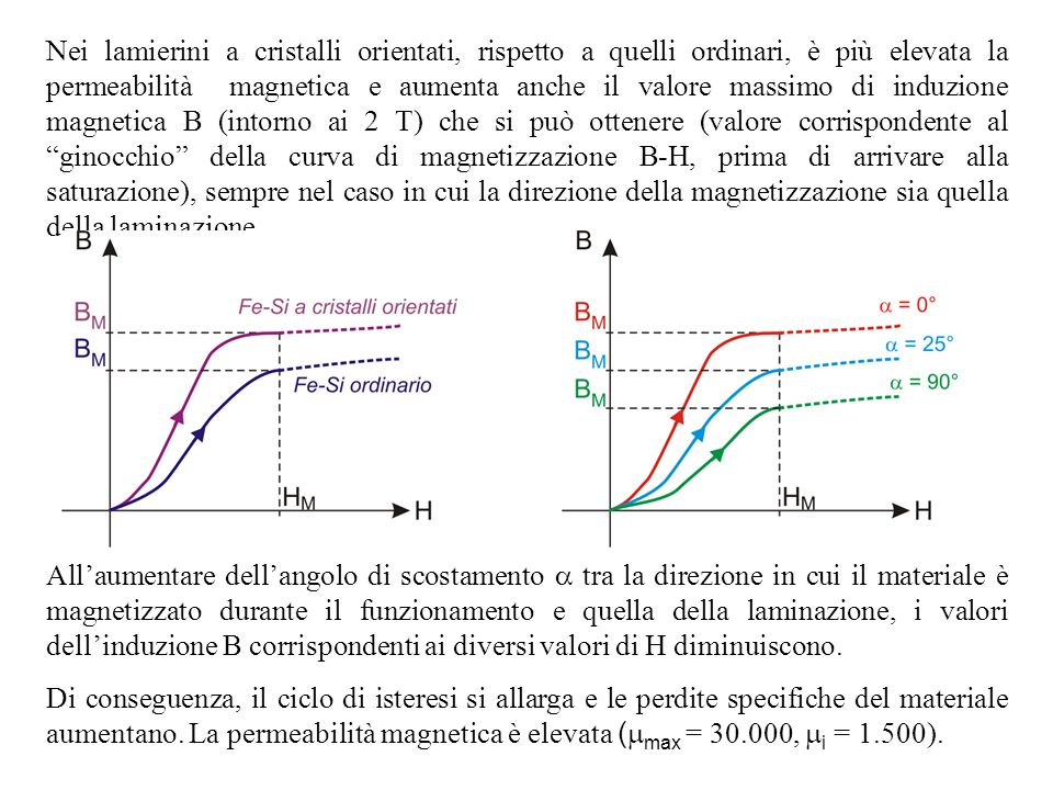 Nei lamierini a cristalli orientati, rispetto a quelli ordinari, è più elevata la permeabilità magnetica e aumenta anche il valore massimo di induzion