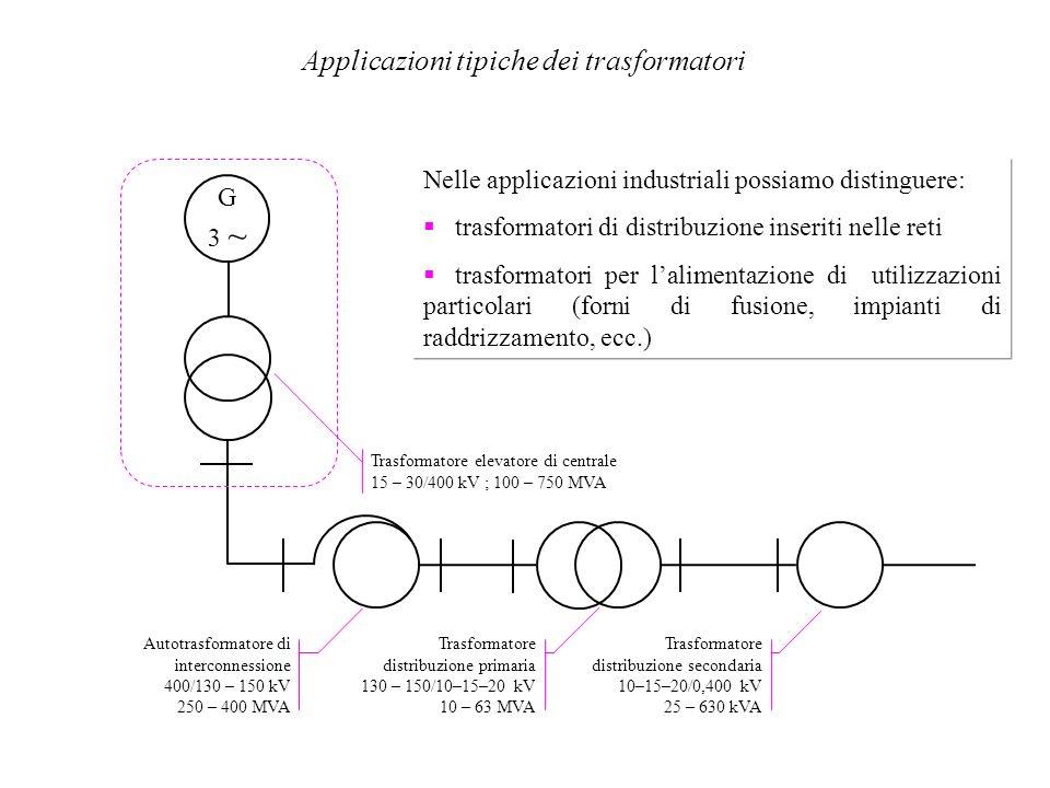 GIUNTI DEL NUCLEO (materiale isotropo) Per piccoli trasformatori monofase, si possono ottenere: nuclei a mantello a giunti intercalati con lamierini a E e a I nuclei a colonne a giunti affacciati con lamierini a C Il 99% dei piccoli trasformatori sono a giunti alternati
