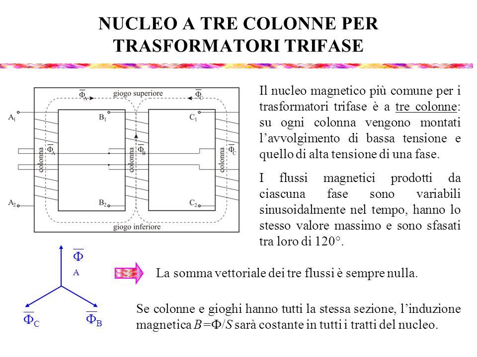 NUCLEO A TRE COLONNE PER TRASFORMATORI TRIFASE Il nucleo magnetico più comune per i trasformatori trifase è a tre colonne: su ogni colonna vengono mon