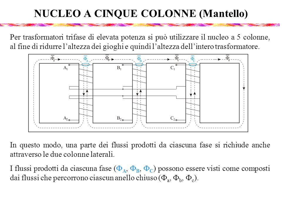 NUCLEO A CINQUE COLONNE (Mantello) Per trasformatori trifase di elevata potenza si può utilizzare il nucleo a 5 colonne, al fine di ridurre laltezza d