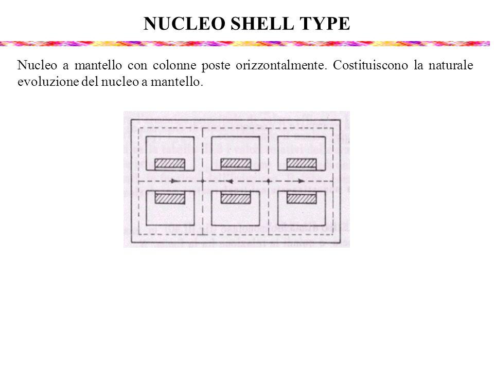 NUCLEO SHELL TYPE Nucleo a mantello con colonne poste orizzontalmente. Costituiscono la naturale evoluzione del nucleo a mantello.