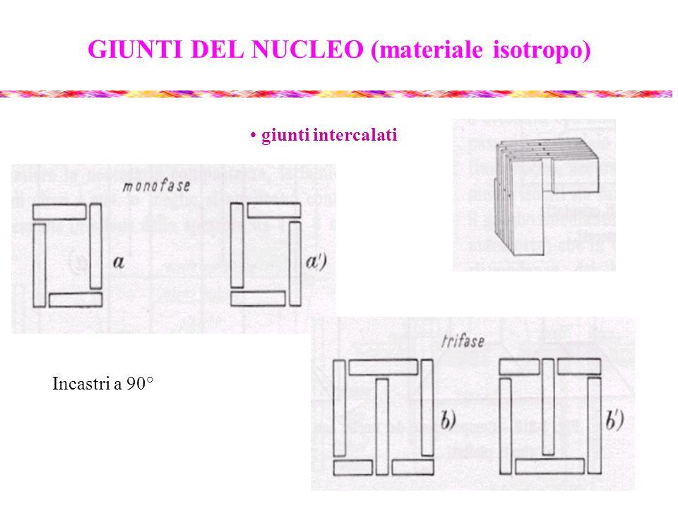 GIUNTI DEL NUCLEO (materiale isotropo) giunti intercalati Incastri a 90°