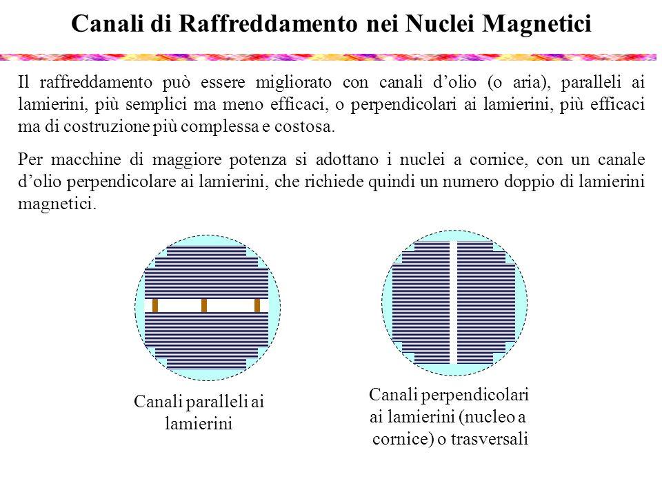 Canali paralleli ai lamierini Canali perpendicolari ai lamierini (nucleo a cornice) o trasversali Canali di Raffreddamento nei Nuclei Magnetici Il raf