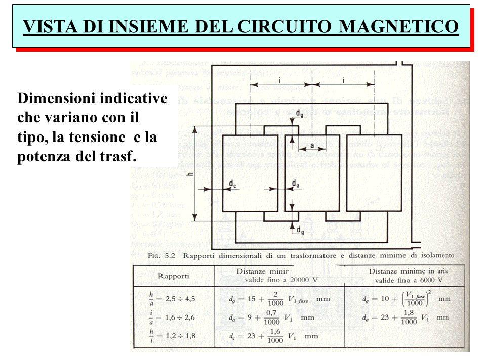 VISTA DI INSIEME DEL CIRCUITO MAGNETICO Dimensioni indicative che variano con il tipo, la tensione e la potenza del trasf.